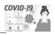 Fluktuatif Jumlah Warga Terkonfirmasi Positif Covid-19