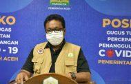 Kasus Covid-19 di Aceh Bertambah 140 Orang, 6 Pasien Meninggal Dunia