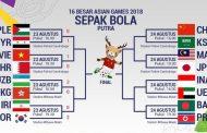 Empat Tim Lolos ke Perempat Final Sepak Bola Asian Games